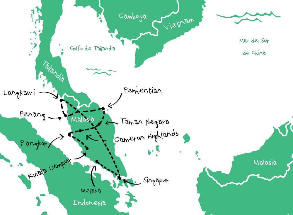 Ruta Malasia