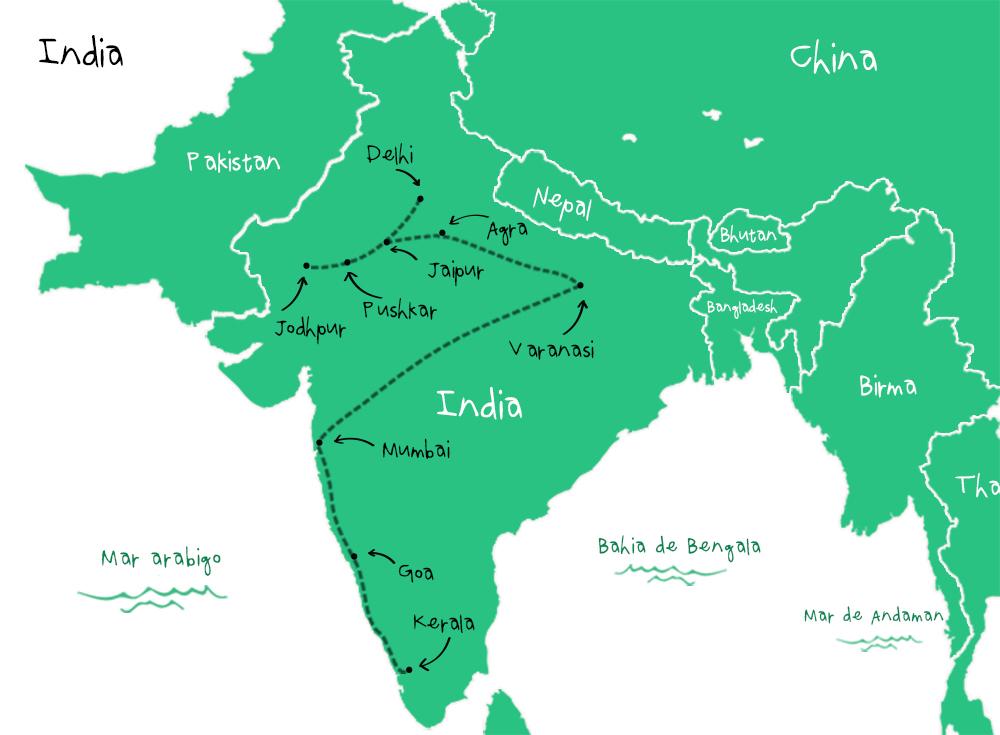 Ruta India